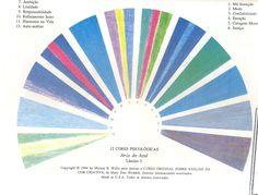 12 cores psicológicas - arco azul