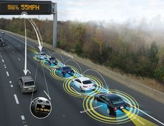 Unlocking the future of IoT: Connected Cars