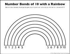 Free Math Printables for preschoolers, Kindergarten or Grade 1 students. Number bonds of 10 rainbow.