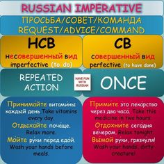Russian Grammar in Pictures. Part 2. | Learning Russian with Russians Language Exchange Social Network Pen4Pals