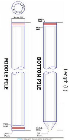 Spesifikasi, metode pelaksanaan, daftar harga tiang pancang beton langsung pabrik 📞0819 3299 8507. Tersedia macam-macam jenis pondasi tiang pancang precast Bar Chart, Bar Graphs