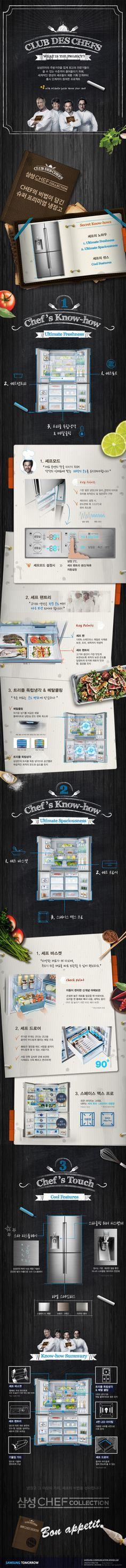 삼성전자의 프리미엄 냉장고 '셰프 컬렉션' 냉장고를 소개하는 인포그래픽.
