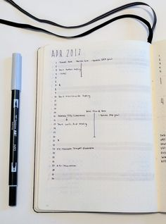 2017 April Bullet Journal Monthly Layouts Bujo Overview Month Calendar Planner Planning