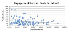 Pictures of hotel food and restaurants are most popular in Facebook - Content management