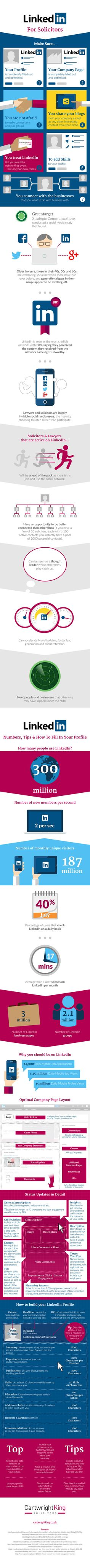 LinkedIn Infographic - Solicitors , Building Your Business Network Online Internet Marketing, Online Marketing, Social Media Marketing, Digital Marketing, Blogging, Social Projects, Business Networking, Professional Networking, Apps