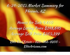 6-24-2013 Market Summary for Phoenix, AZ Homes for Sale 4,650 Average Listing Price $148,645 Average Sold Price $203,199