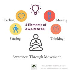 Deepen your awareness by sensing, feeling, moving and thinking. Feldenkrais Method, 4 Element, Change My Life, Personal Development, Anatomy, Leadership, Mindfulness, Let It Be, Feelings