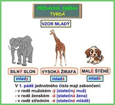 DRUHY PŘÍDAVNÝCH JMEN School Hacks, Kids And Parenting, Montessori, Homeschool, Language, Teaching, Education, Comics, Children