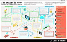 Infographic: Improving the World, One Patent at a Time | Technology on GOOD