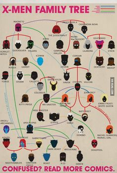 """1 - Use this fun graphic as inspiration to create your own """"family tree"""" layout.  Be creative! - 2 pts."""