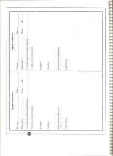 Cultura Escolar: MANUAL DE PORTFÓLIO - um guia passo a passo para o professor Bar Chart, Teaching, Education, School, Manual, Reading Activities, Student Information, Note Cards, Lyrics