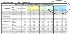 sample quantitative risk analysis It Risk Analysis Template. Sales Proposal, Business Budget Template, New Academy, Estimate Template, Risk Analysis, Statement Template, Work Stress, Flyer Design Templates, Self Assessment