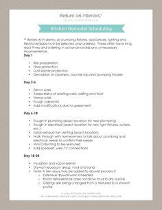 kitchen remodel checklist kitchen remodel checklist kitchen checklists pinterest on kitchen remodel timeline id=40918
