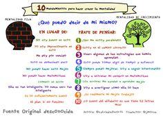 """""""10 Growth Mindset Statements"""". (Spanish version). Author: @sylviaduckworth."""