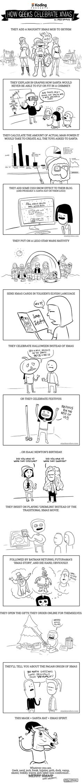 How Geeks celebrate Xmas