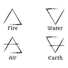 Bildergebnis für vier elemente