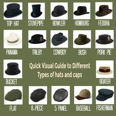 Quick visual glance to different types of hats and caps | Cotswold Country Hats Blog