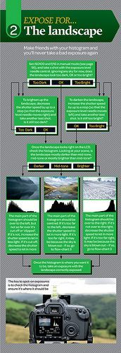 The landscape's greatest challenges: free photography cheat sheet - part 2 | by digitalcameraworld