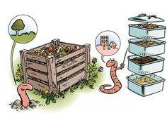 LombriCompistage des villes, compostage des champs