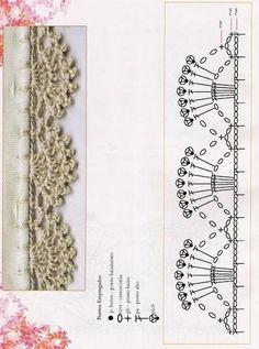 Pattern diagram for pretty crochet edging. Crochet Border Patterns, Crochet Boarders, Crochet Lace Edging, Crochet Diagram, Crochet Chart, Crochet Trim, Diy Crochet, Crochet Flowers, Crochet Edgings