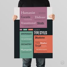 Typography Classification Poster Type Print Lettering Style   Etsy Font Design, Typography Design, Printing Services, Online Printing, Websites Like Etsy, Cocktail Gifts, Graphic Design Inspiration, Design Ideas, Social Media Template