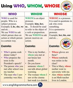 Using WHO, WHOM, WHOSE and Example Sentences in English - #English #language #Sentences English Grammar Tenses, Teaching English Grammar, English Sentences, English Language Learning, English Phrases, Learn English Words, Grammar Sentences, Punctuation, Grammar Tips