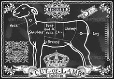 Detailed illustration of a Vintage Blackboard of English Cut of Lamb100 vectorial image 100 Editable & Re-sizable vectors! High