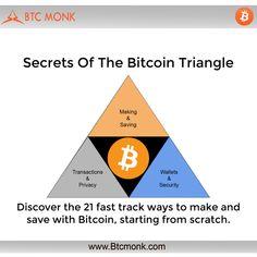 mano nešvarios mažos bitcoin paslaptys