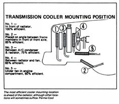 Transmission Cooler mounting  position