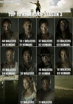 Kills Season 3 #TWD