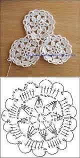 نتيجة بحث الصور عن crochet circle pattern