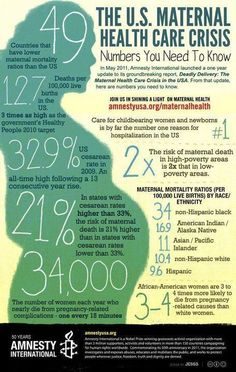 "Why I'm done with typical US maternity ""care""...these numbers are appalling and unnecessary."