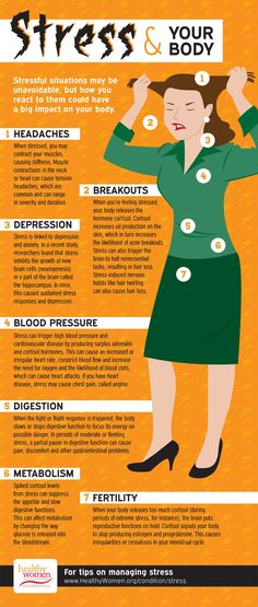 Stress not only affects your thoughts, moods and behavior, it can wreak physical and mental havoc in your body. Find out how. #Stress