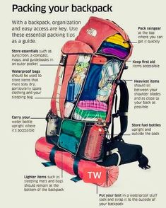 How to Correctly Pack Your Pack Backpack Outdoor Survival - Camping and Hiking - Backpack Hiking, Backpacking Backpacking Tips, Hiking Tips, Camping And Hiking, Hiking Gear, Camping Gear, Camping Hacks, Outdoor Camping, Trekking Gear, Hiking Backpack