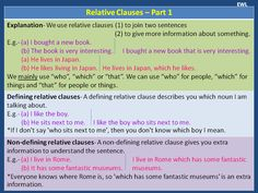 Relative Clauses - Part 1/4