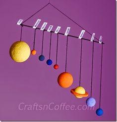 Hanger Solar System