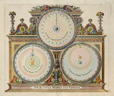 Johann Zahn Three Configurations of the Universe