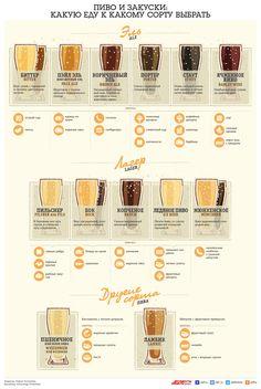 Десерты к ламбику, портер к шашлыку. Как подобрать подходящее блюдо к пиву | Продукты и напитки | Кухня | Аргументы и Факты