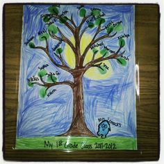 printed out a picture of a tree on cardstock, then had every student in the class put their thumbprint as leaves. I added my thumbprint and turned it into an owl, of course :) The kiddos then colored the rest of the picture, I added the year at the bottom, and laminated them.