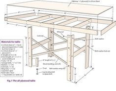 Model train table plans Assembly instructions materials and tools lists for building a simple 4 foot by 8 foot model train table with storage shelf Mar 2 2012 DidYouKnow You can learn how to build a train table over on Lionel s how to build ho ho scale model train layouts plans try Awsomic Nov 10 2011 Model Railroader is the world s largest magazine on model trains and This train table provides solid benchwork for building a small model Well show you how to build a 4x8 model train table ...