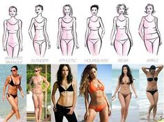 I know you're thinking about what is the meaning of fruit body shapes! Actually, do you know what is the meaning of body shapes exactly? Or which body shape Curvy Women Fashion, Womens Fashion For Work, Fashion Outfits, Fashion Tips, Fashion Design, Fashion Trends, Woman Outfits, Style Fashion, Swimsuit For Body Type