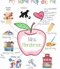 Name maps. Great icebreaker for the 1st day/week of school. Fun way to get to know your students. Makes a cute back to school bulletin board too. FREE template.