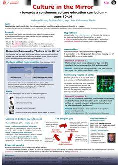 Poster voor conferentie InSEA 2010, Budapest