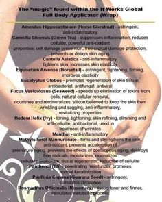 """The """"MAGIC"""" behind It Works! Crazy Wrap Things. Try 4 wraps for $59 as a loyal customer now! charlene@wraps2beauty.com www.wraps2beauty.com Weight Loss, Weight Management, Healthy Supplements, Beauty Products :D"""