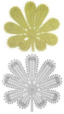 Letras e Artes da Lalá: Crochê irlandes /Irish crochet