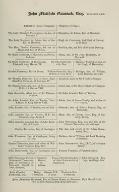 Royal Family Lineage~John Matthew Quantock Esq.