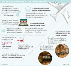 Más de 15 marcas de restaurantes aterrizarán en el Aeropuerto Eldorado.  Tenemos lo mejor de los Medios OOH. Contáctenos: servicioalcliente@efectimedios.com Guy Fieri, Map, Blog, Airports, Restaurants, Location Map, Blogging, Maps