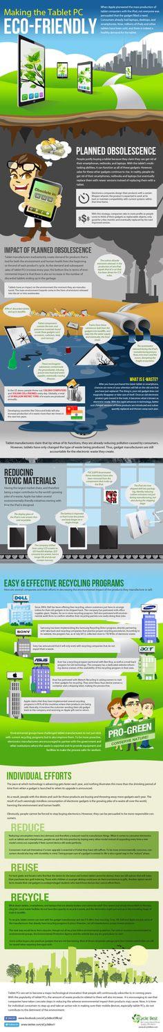 Making the Tablet PC Eco-Friendly (Infographics)