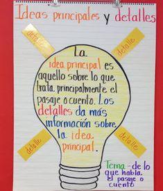 Materials and activities for Teachers Classroom Charts, Bilingual Classroom, Bilingual Education, Spanish Anchor Charts, Reading Anchor Charts, Kindergarten Anchor Charts, In Kindergarten, Spanish Teaching Resources, Spanish Activities