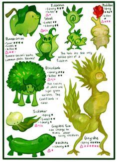 Stemm Animals - Flora page for Tue Apr 22, 2014 - Floraverse